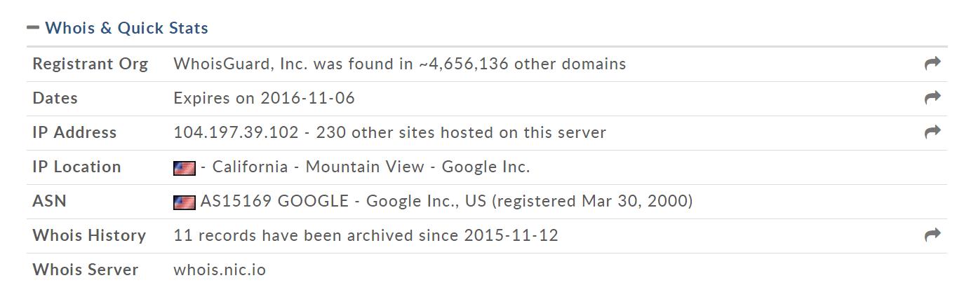 find ip address dmca